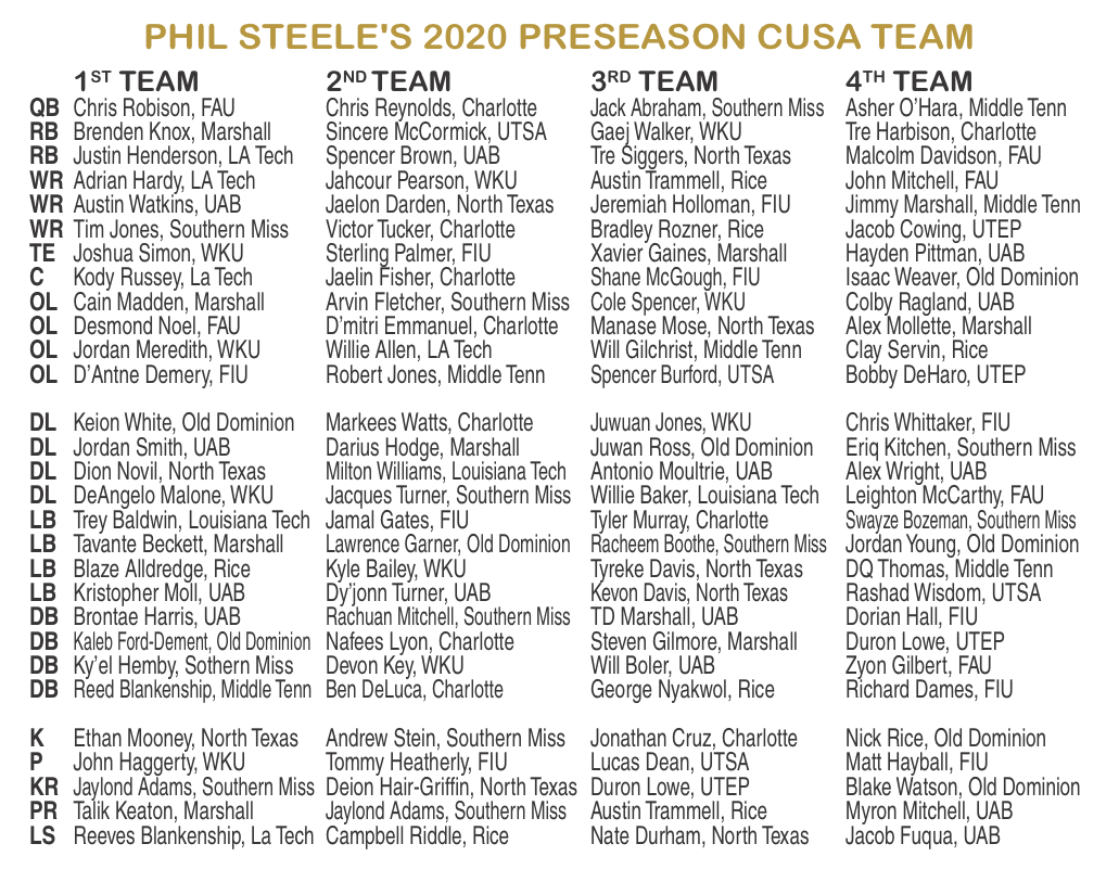 [Image: PhilSteele2020.png]
